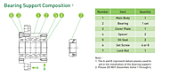 Support Units - WBK Series_Bearing Support Composition